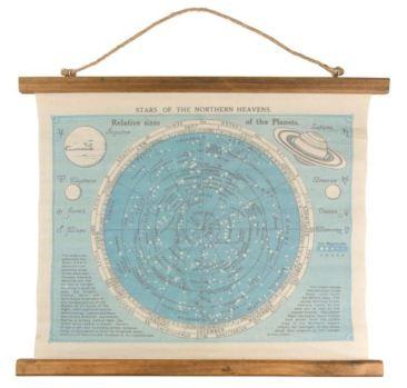 affiche constellations
